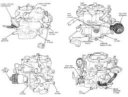 1987 mazda b2000 carburetorvehiclepad similiar 1984 mazda b2000 vacuum diagram keywords
