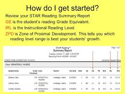 Accelerated Reader Reading Level Correlation Chart Kicking Off Accelerated Reader How Do I Get Started Review