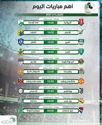 أهم مباريات اليوم الثلاثاء 9 - 2 - 2021 والقنوات الناقلة - التيار الاخضر