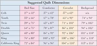 Bed Linen: inspiring queen size blanket dimensions King Size Bed ... & ... Bed Linen, Queen Size Blanket Dimensions Twin Size Vs Full Size  Dimensions Table Of Dimension ... Adamdwight.com