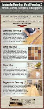 Different Types Of Kitchen Floors Flooring Specialists Floors Direct Expert Installation Idolza