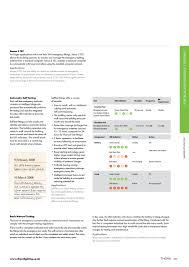 Emergency Lighting Test Sheet Thorn Lighting Solutions By Sentor Electrical Issuu