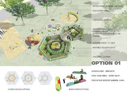 Small Picture community garden layout Google Search Summer 2015 Studio