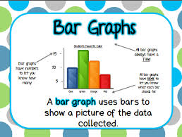 Parts Of A Bar Graph Anchor Chart Bar Graphing Poster Freeeebies Math Worksheets Second