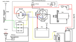 toro ignition switch diagram toro image wiring diagram 12 hp briggs and stratton wiring diagram wiring diagram on toro ignition switch diagram