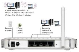 wn604 soho wireless wireless business netgear product diagram
