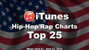 Top 25 Us Itunes Hip Hop Rap Charts April 27 2015