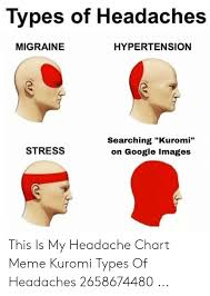 Different Types Of Headaches Chart Types Of Headaches Migraine Hypertension Searching Kuromi On