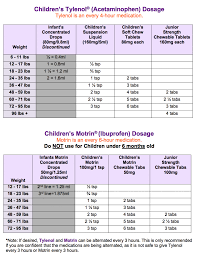 Tylenol Cold Dosage Chart Tylenol And Motrin Dosage Chart Tylenol Acetaminophen