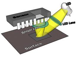 yamaha surround sound wiring diagram images house lighting wiring audio studio furthermore simple fm transmitter circuit diagram