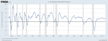 These Charts Show Recession Odds May Be Higher Than You Think