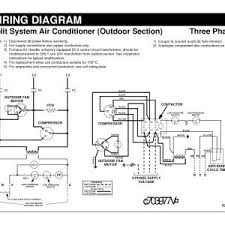 window type air conditioning unit internal electrical wiring diagram Green Black and White Window Air Conditioner Wiring Diagram window type air conditioning unit internal electrical wiring diagram refrence wiring diagram for ac unit best