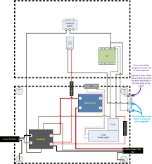 building a herms brewery part ii nc home brewing herms wiring diagram
