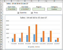 Excel And Charts Excel Charts Interactive Totals