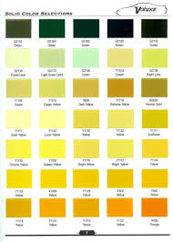 Yellow Car Paint Chart Yellow Automotive Paint Automotive
