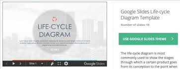 Flow Chart In Google Slides Free Google Slides Templates For Everyone Present Better