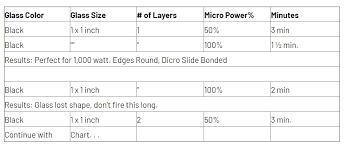Microwave Wattage Chart How To Use Microwave Kilns Gofusing Com