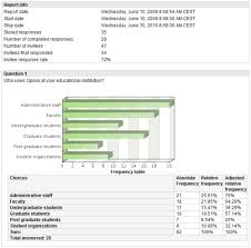 Survey Report Viewing And Sharing Survey Reports