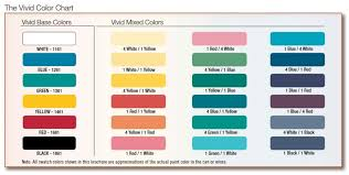 Brightside Marine Paint Color Chart Awlgrip Paint Colors Lovely Pettit Boat Paint Colors Fresh