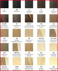 Wella Charm Toner Chart Colour Charm Toner Chart Best Picture Of Chart Anyimage Org