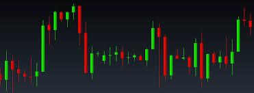 Forex Trader Chart