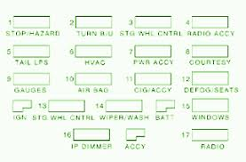 2005 crown vic fuse diagram 2005 image wiring diagram 2005 ford crown victoria headlight diagram wiring diagram for on 2005 crown vic fuse diagram