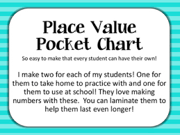 Hundreds Tens Ones Pocket Chart Place Value Pocket Chart Ones Tens Hundreds Thousands