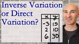 Direct Variation Chart Inverse Variation Or Direct Variation Given A Table