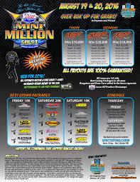mini million bracket race