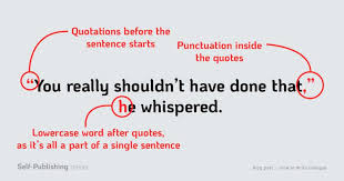 How To Write Dialogue Master List Of Dialogue Punctuation