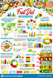 Vitamins A To Z Chart Fruits And Berries Infographic With Charts And Map Stock