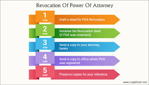 Cancellation Of Power Of Attorney
