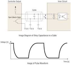 stepper motor overview stepper motor relationship between cable length and transmission