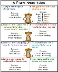 Plural Noun Rules Free Chart For Your Students Teaching
