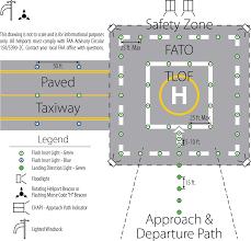 Hospital Heliport Design Heliport Design Flight Light Inc