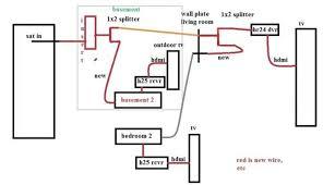 swm 5 diagrams wiring diagram library swm5 wiring diagram wiring diagram electricaldirect tv wiring diagrams directv whole home diagram swm 5 lnb