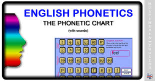 Phonetics The Phonetic Chart Multimedia English