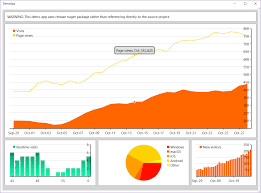 Open Flash Chart Examples Every App Looks Better With Charts Introducing Uwp Quickcharts