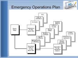 sample safety plan hospital emergency plan