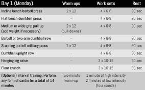 Muscle Gain Workout Chart A Simple Workout Plan For Serious Mass Gain Breaking Muscle