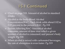 Alcohol Other Drugs And Driving Ppt Video Online Download