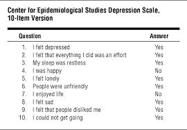 Postpartum depression case study