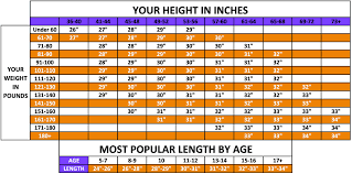 Baseball Bat Chart Height Weight Best Youth Baseball Bats 2019 2020 Updated Dec