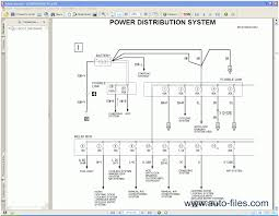 mitsubishi l300 electrical wiring diagram mitsubishi mitsubishi express van wiring diagram mitsubishi auto wiring on mitsubishi l300 electrical wiring diagram