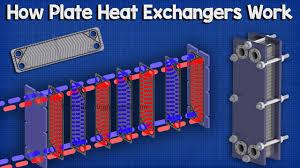 Mri Room Hvac Design Mri Chiller Mri Cooling System And Medical Chiller Manufacturer