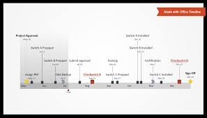 How To Make A Timeline With Your Usual Tools Free Templates
