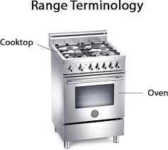 dual fuel vs gas range. Wonderful Gas Typically Customers Will Use Either An All Gas Range Or Allelectric  Rangeu2014thereu0027s Only One Fuel Source For Dual Fuel Vs Gas Range T