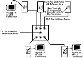 wiring a room wiring image wiring diagram how to wire a room diagram how auto wiring diagram schematic on wiring a room