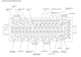 1986 ford f350 fuse box diagram wiring diagrams image free 1999 Ford F-250 Fuse Box Diagram 2008 ford f450 fuse box diagram wire diagramrhkmestc 1986 ford f350 fuse box diagram at
