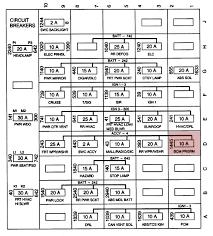 1998 oldsmobile 88 fuse diagram wiring diagram completed 1998 oldsmobile 88 fuse diagram